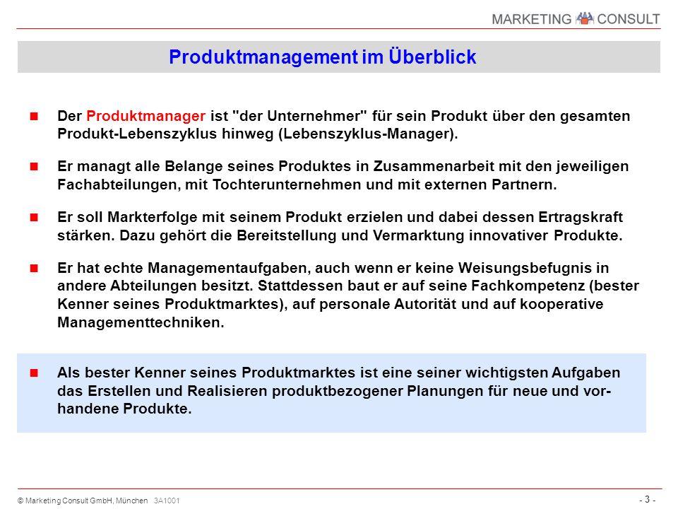 Produktmanagement im Überblick