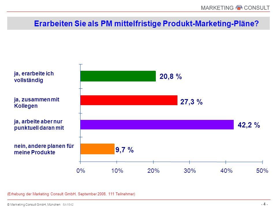 Erarbeiten Sie als PM mittelfristige Produkt-Marketing-Pläne