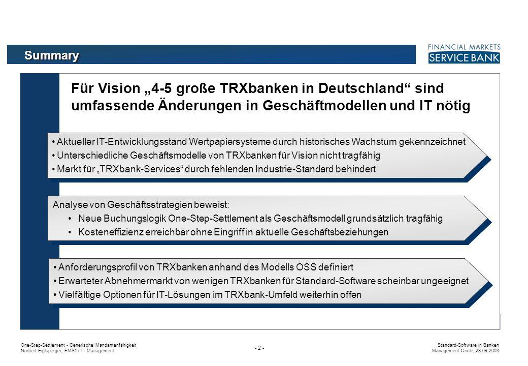 """Summary Für Vision """"4-5 große TRXbanken in Deutschland sind umfassende Änderungen in Geschäftmodellen und IT nötig."""
