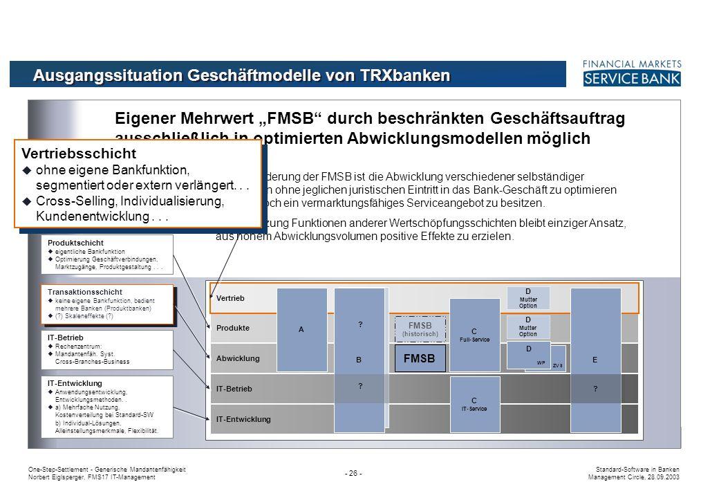 Ausgangssituation Geschäftmodelle von TRXbanken