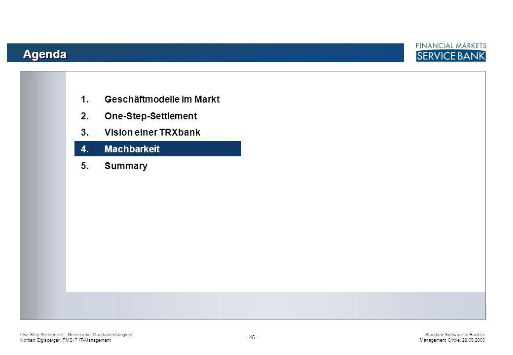Agenda Geschäftmodelle im Markt One-Step-Settlement