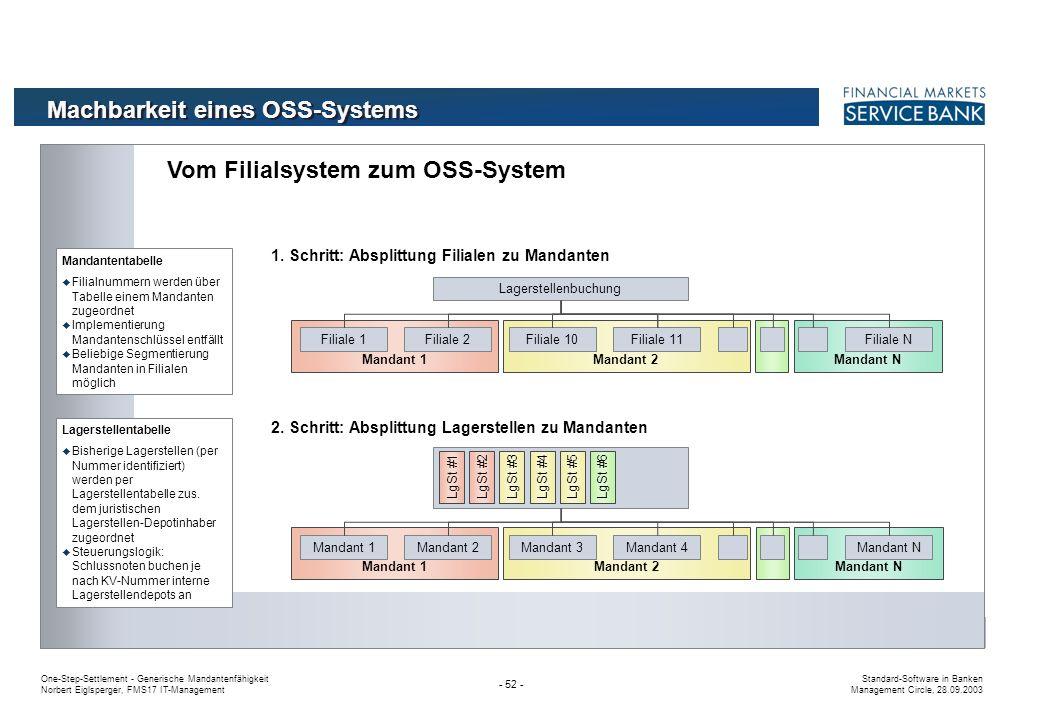 Machbarkeit eines OSS-Systems