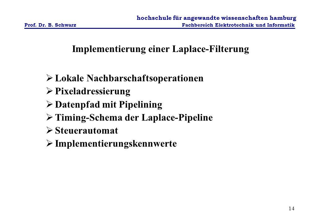Implementierung einer Laplace-Filterung
