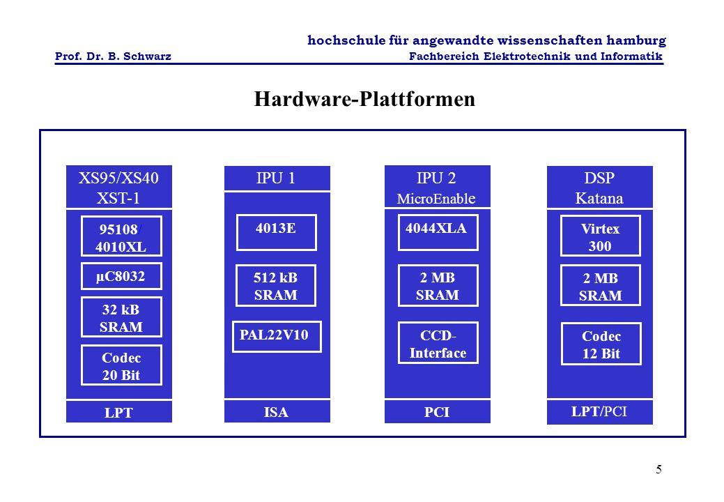 Hardware-Plattformen