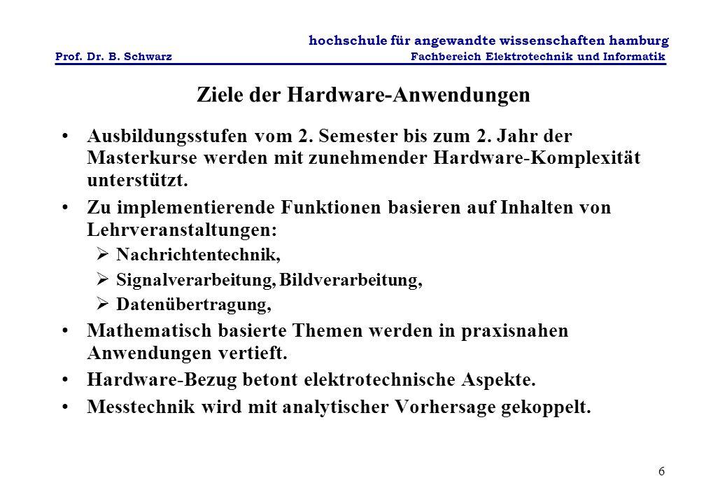 Ziele der Hardware-Anwendungen