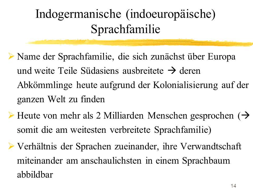 Indogermanische (indoeuropäische) Sprachfamilie