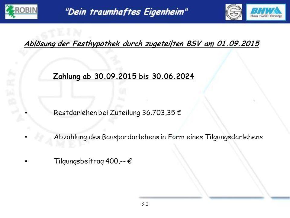 Ablösung der Festhypothek durch zugeteilten BSV am 01.09.2015