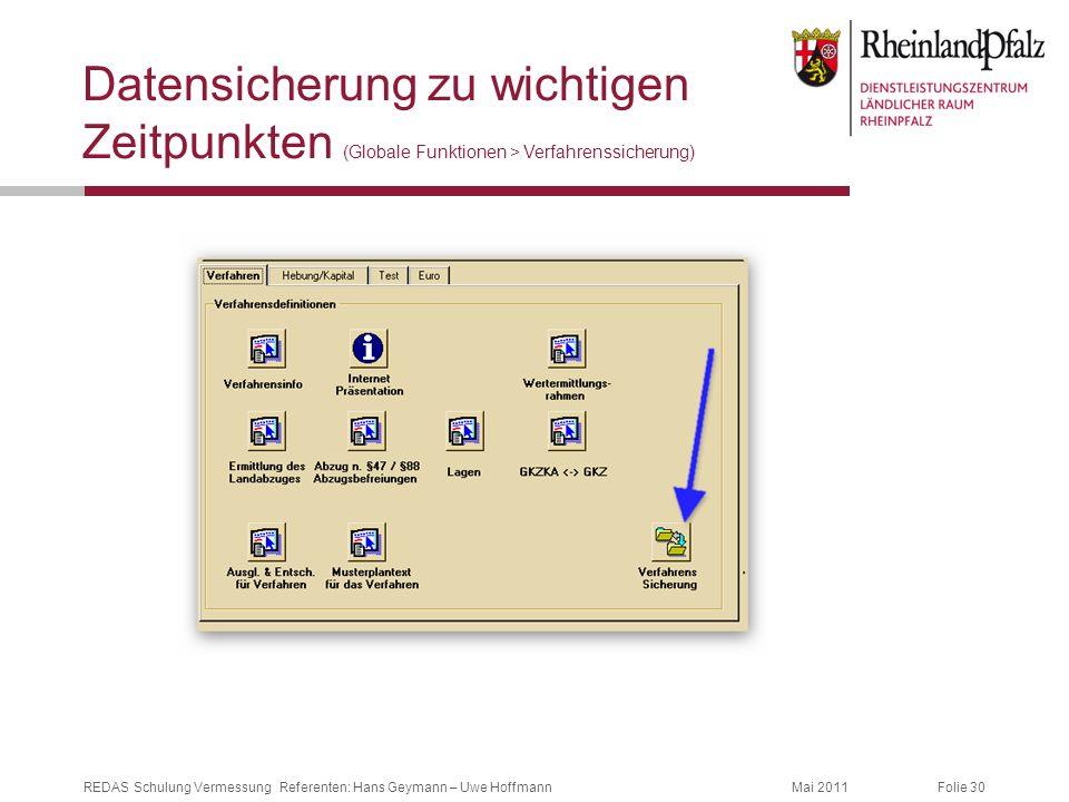 Datensicherung zu wichtigen Zeitpunkten (Globale Funktionen > Verfahrenssicherung)