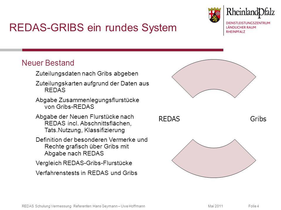 REDAS-GRIBS ein rundes System