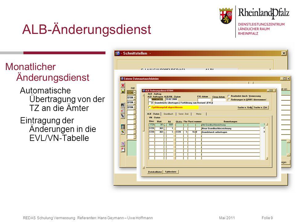 ALB-Änderungsdienst Monatlicher Änderungsdienst