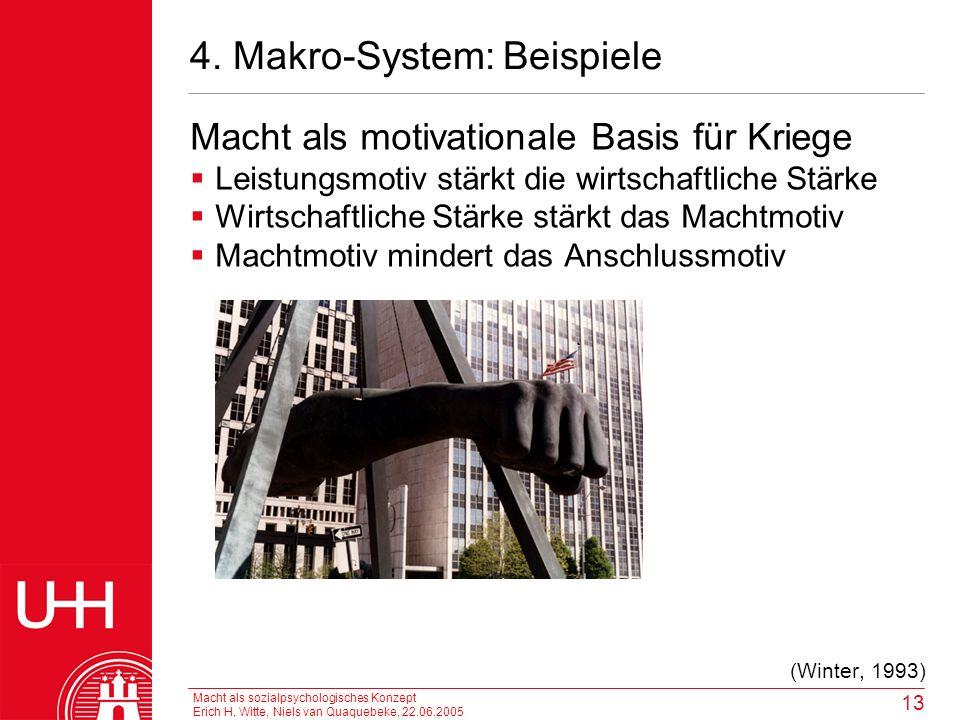 4. Makro-System: Beispiele