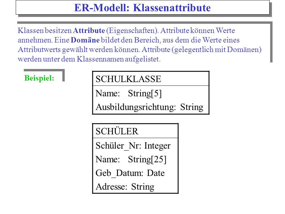 ER-Modell: Klassenattribute
