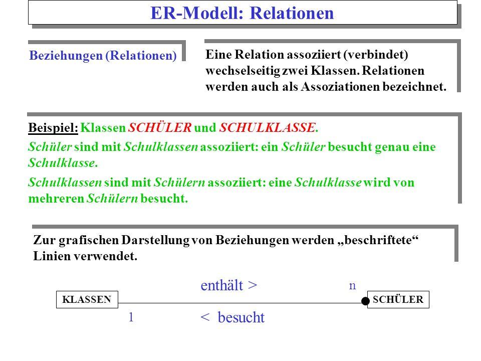 ER-Modell: Relationen