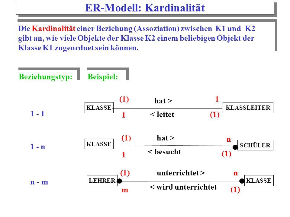 ER-Modell: Kardinalität