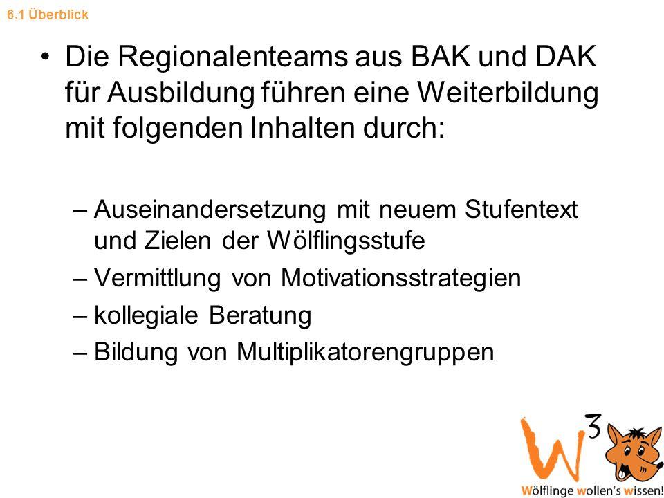 6.1 Überblick Die Regionalenteams aus BAK und DAK für Ausbildung führen eine Weiterbildung mit folgenden Inhalten durch:
