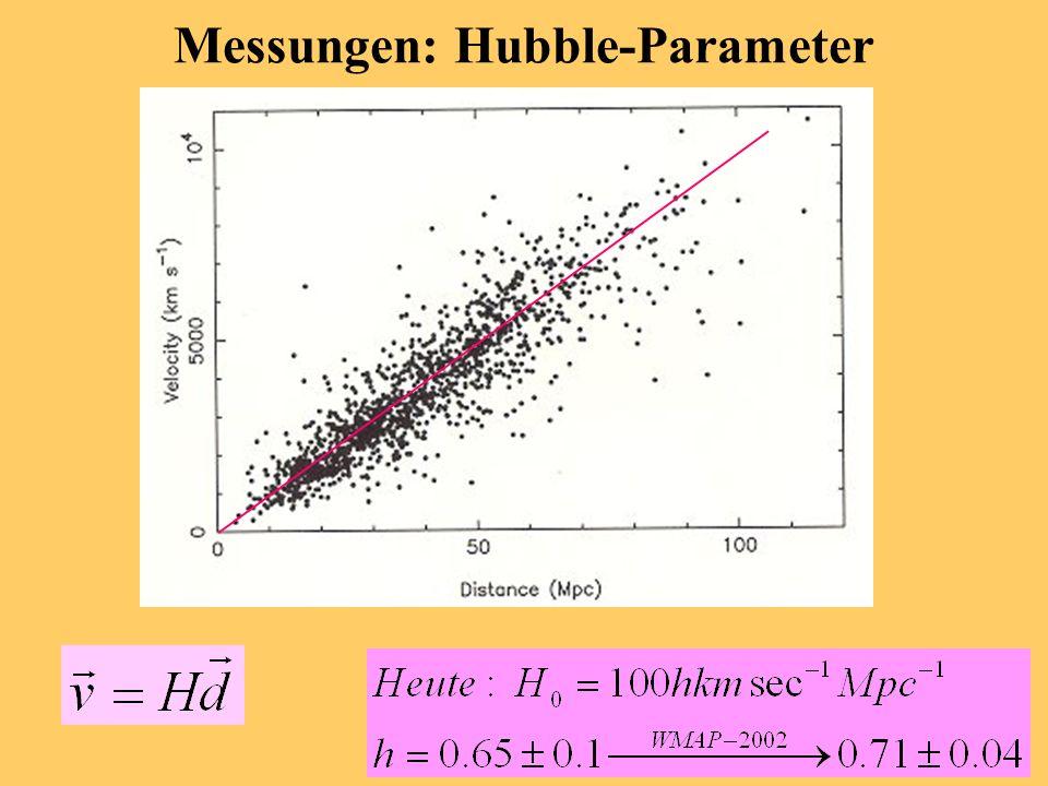 Messungen: Hubble-Parameter