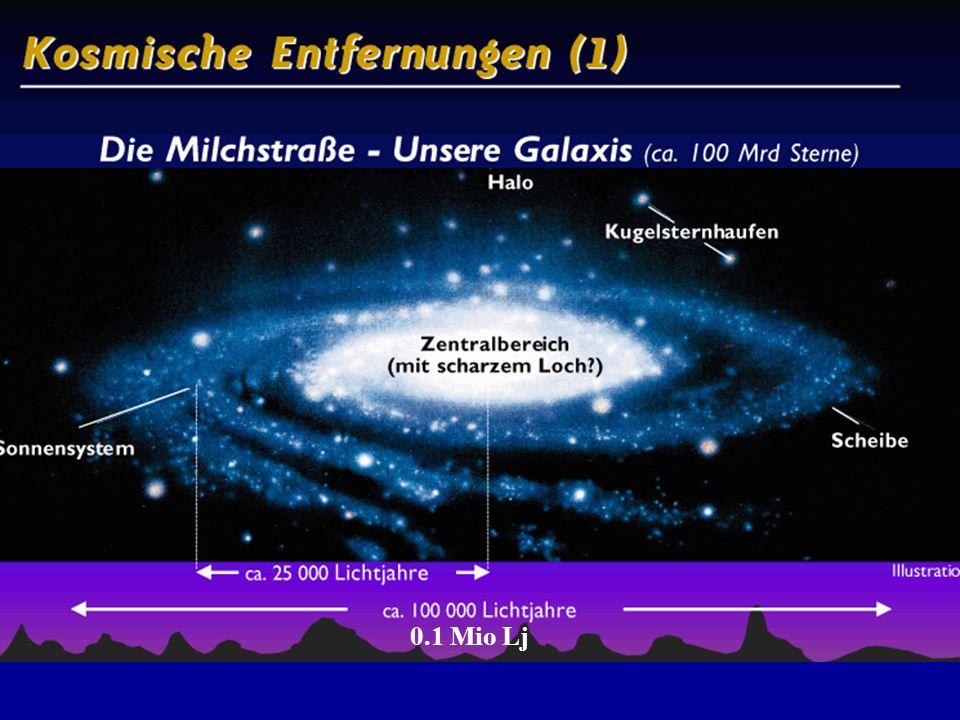 Kosmische Entfernungen 1