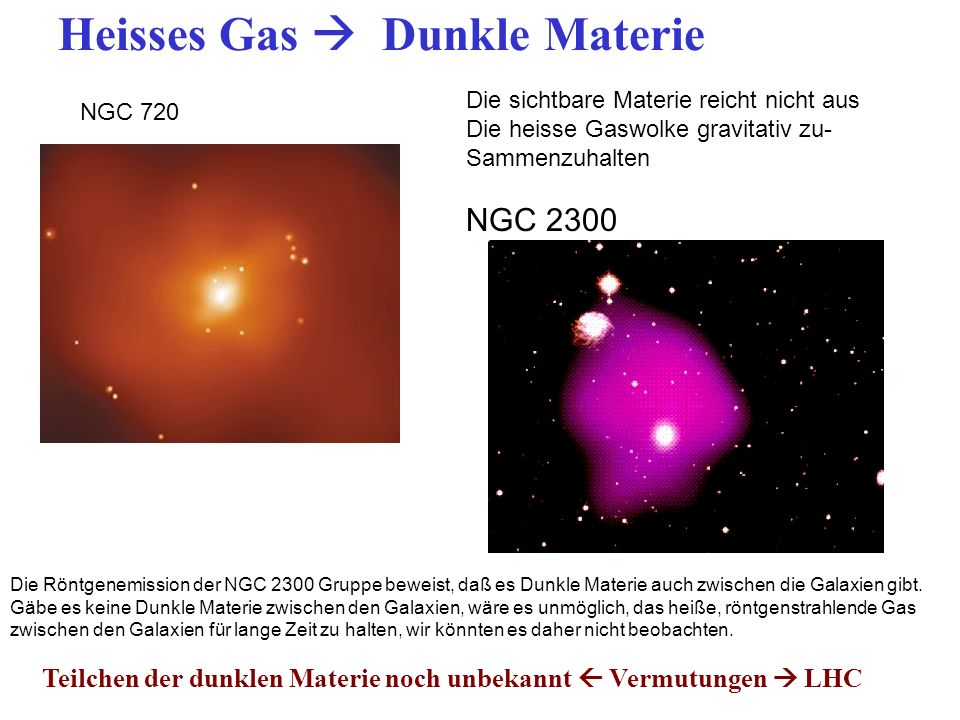 Heisses Gas  Dunkle Materie