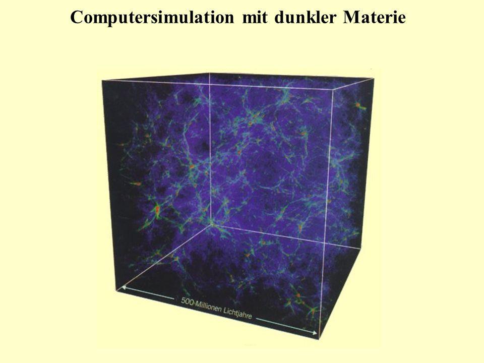 Computersimulation mit dunkler Materie