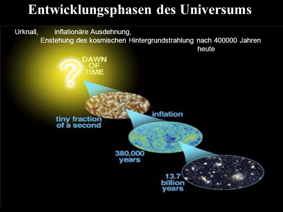 Entwicklungsphasen des Universums