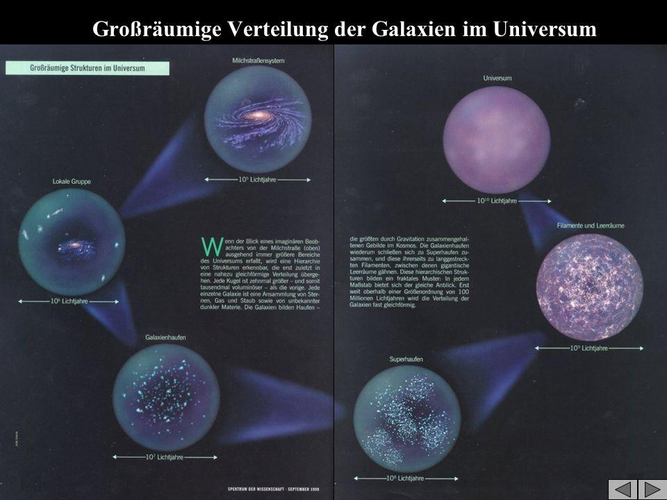 Großräumige Verteilung der Galaxien im Universum