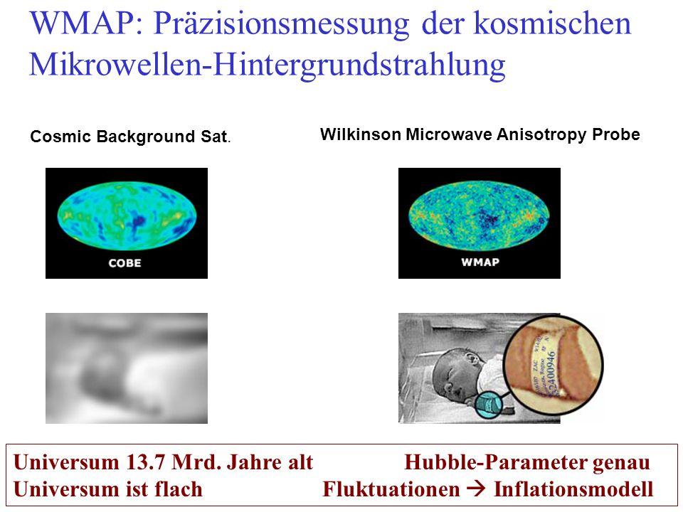WMAP: Präzisionsmessung der kosmischen Mikrowellen-Hintergrundstrahlung