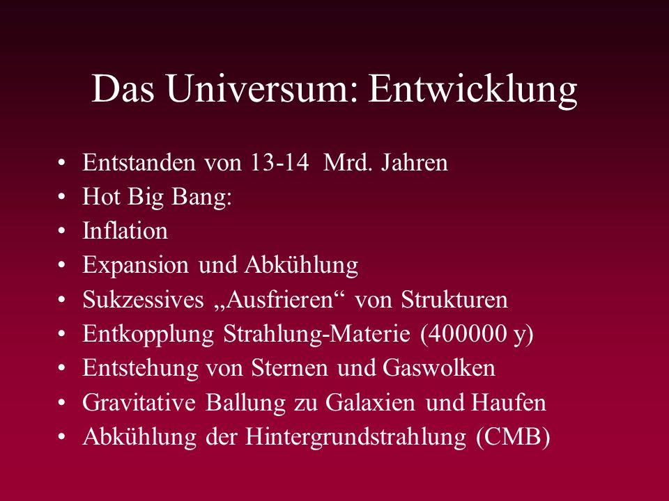 Das Universum: Entwicklung