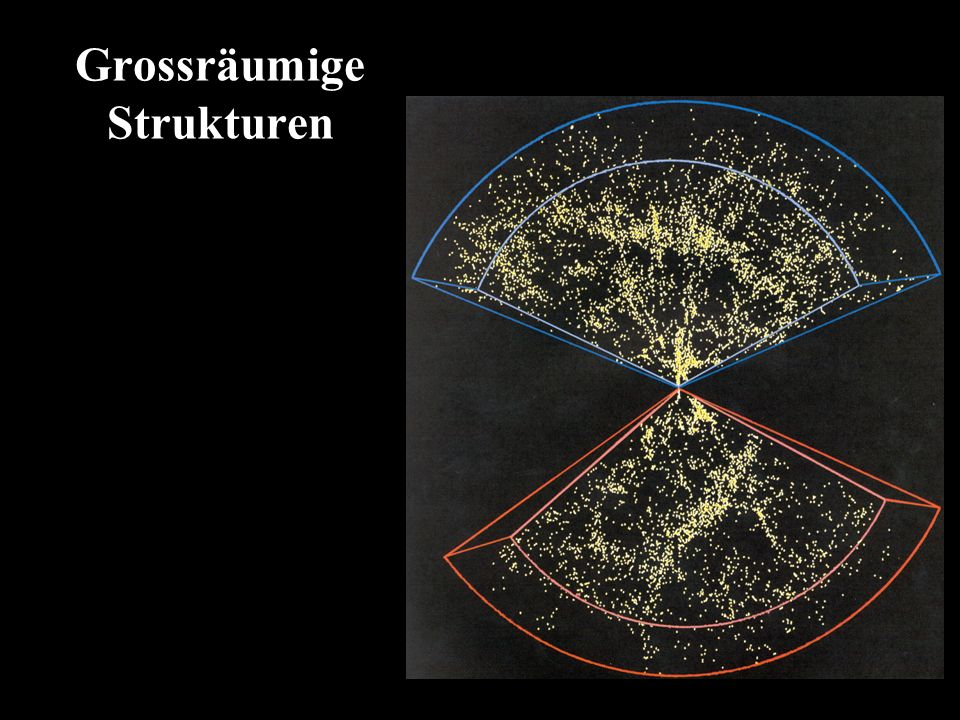 Grossräumige Strukturen