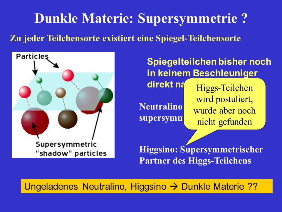 Dunkle Materie: Supersymmetrie