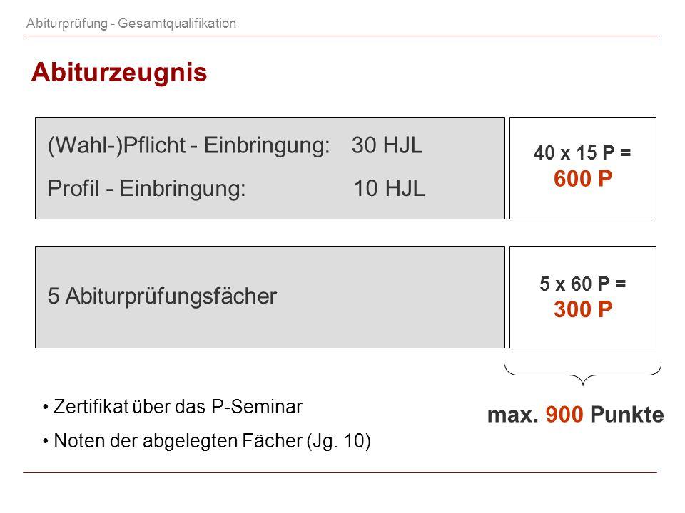 Abiturzeugnis (Wahl-)Pflicht - Einbringung: 30 HJL