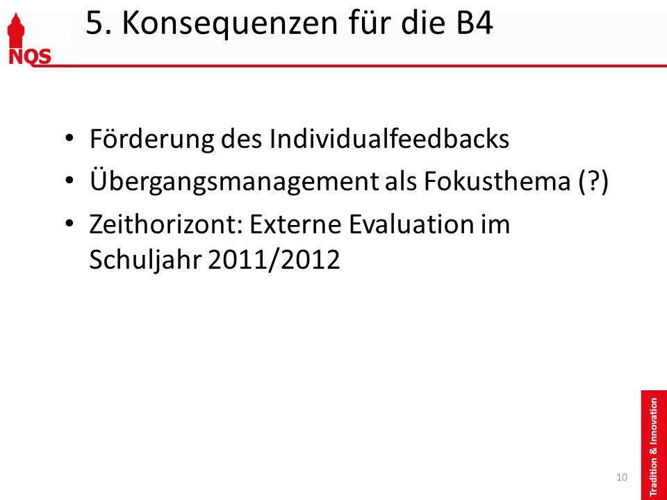 5. Konsequenzen für die B4 Förderung des Individualfeedbacks