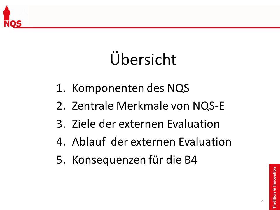 Übersicht Komponenten des NQS Zentrale Merkmale von NQS-E