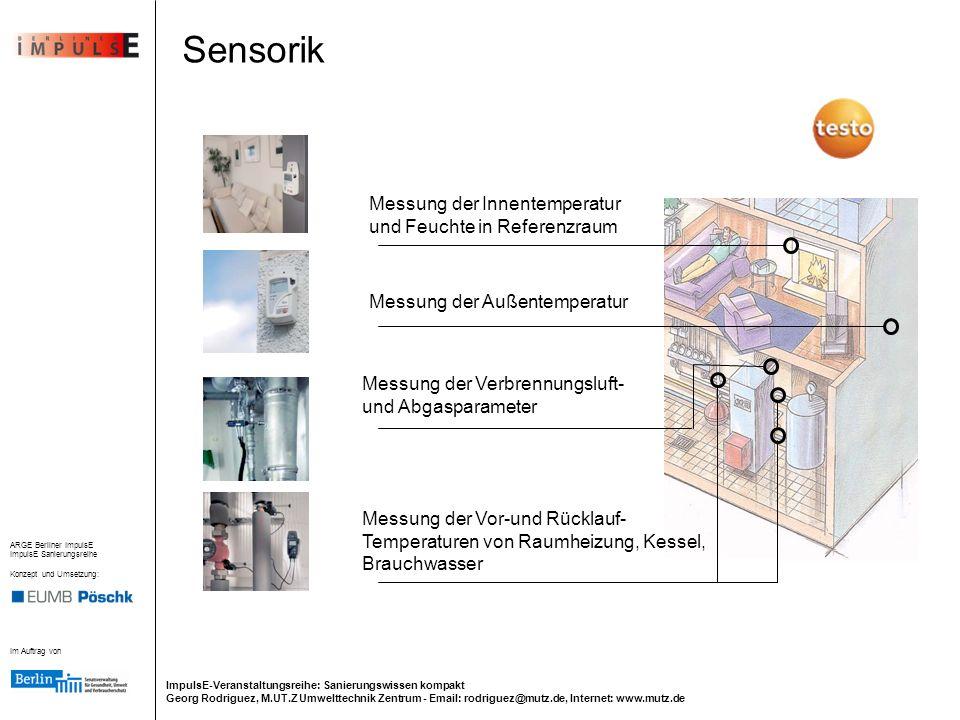 Sensorik Messung der Innentemperatur und Feuchte in Referenzraum