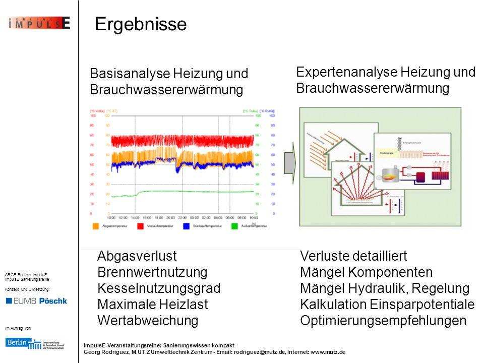 Ergebnisse Basisanalyse Heizung und Brauchwassererwärmung