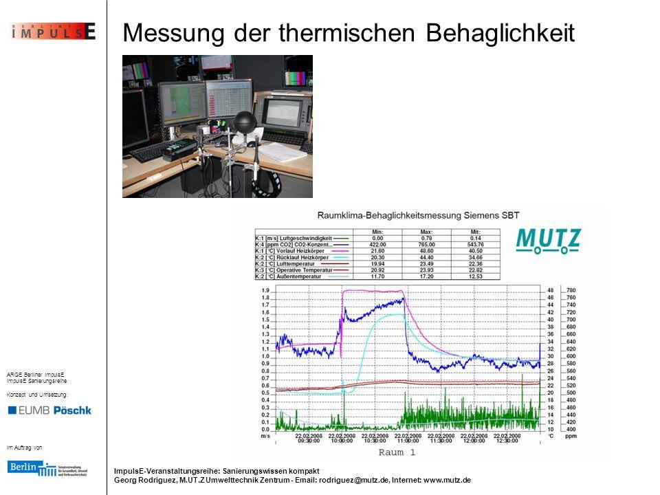 Messung der thermischen Behaglichkeit