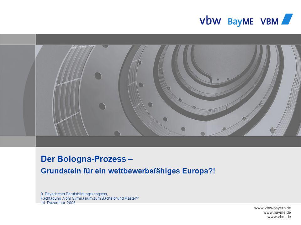 Der Bologna-Prozess – Grundstein für ein wettbewerbsfähiges Europa !