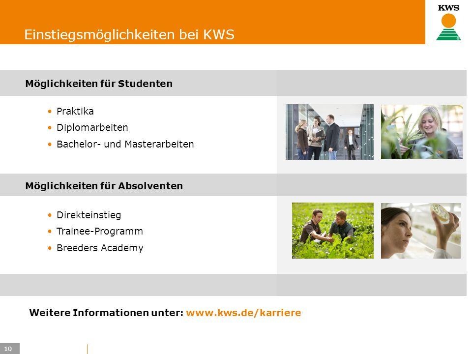 Einstiegsmöglichkeiten bei KWS