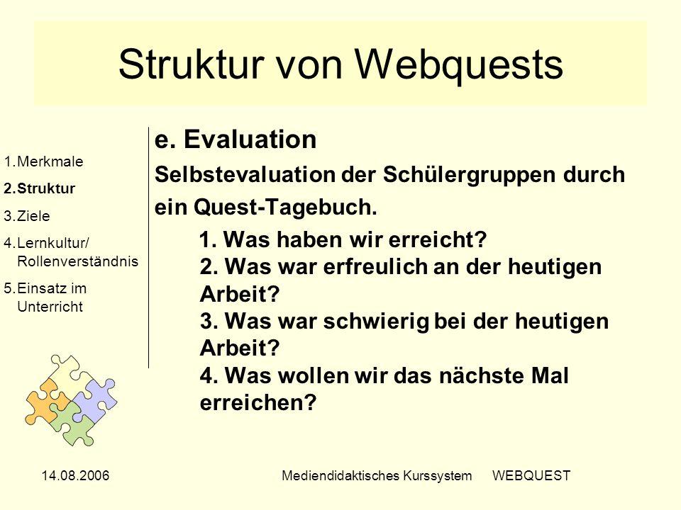 Struktur von Webquests