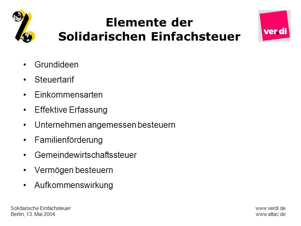 Elemente der Solidarischen Einfachsteuer