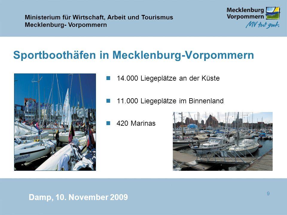 Sportboothäfen in Mecklenburg-Vorpommern
