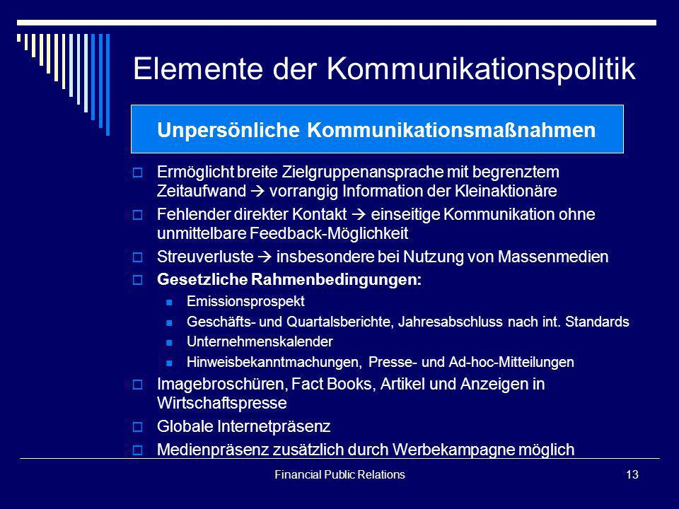 Elemente der Kommunikationspolitik