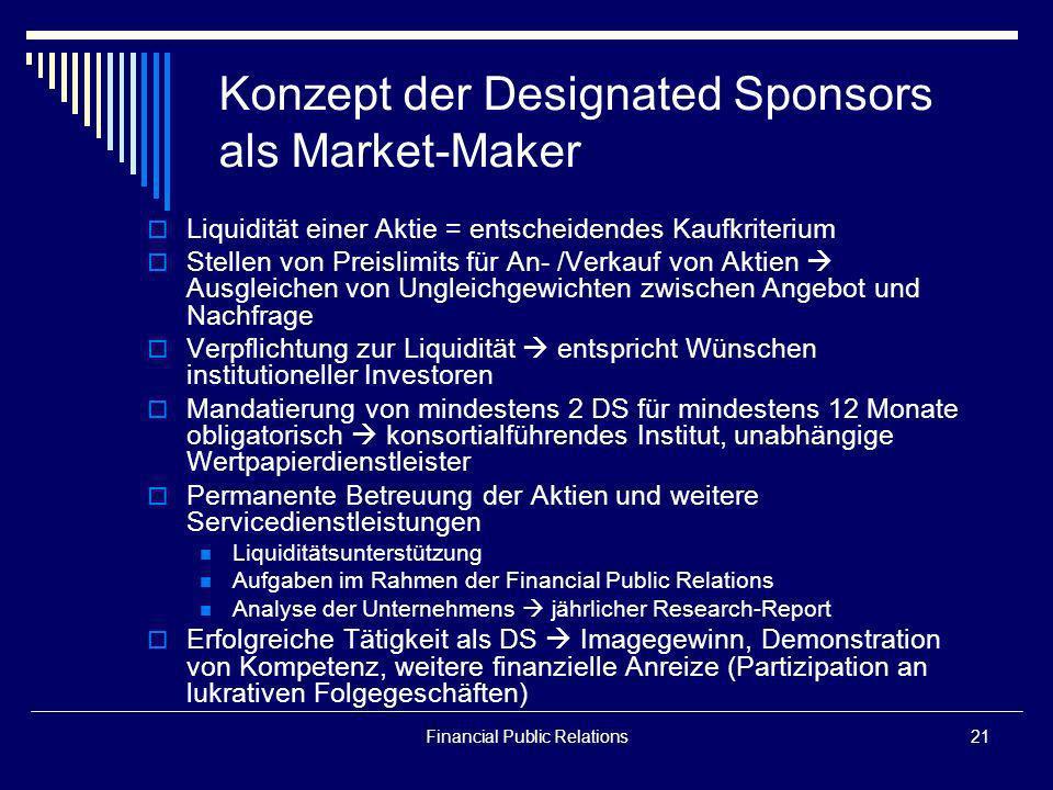 Konzept der Designated Sponsors als Market-Maker