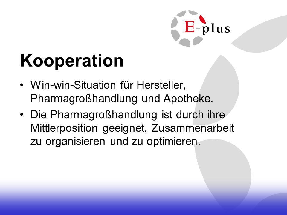 Kooperation Win-win-Situation für Hersteller, Pharmagroßhandlung und Apotheke.