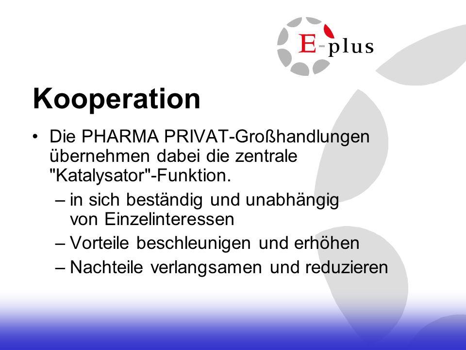 KooperationDie PHARMA PRIVAT-Großhandlungen übernehmen dabei die zentrale Katalysator -Funktion.