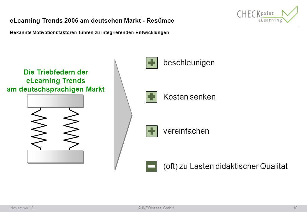 Die Triebfedern der eLearning Trends am deutschsprachigen Markt