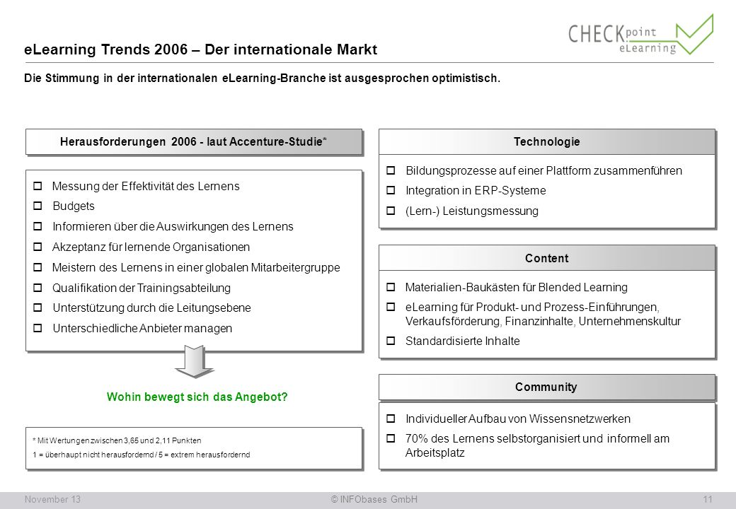 eLearning Trends 2006 – Der internationale Markt Die Stimmung in der internationalen eLearning-Branche ist ausgesprochen optimistisch.
