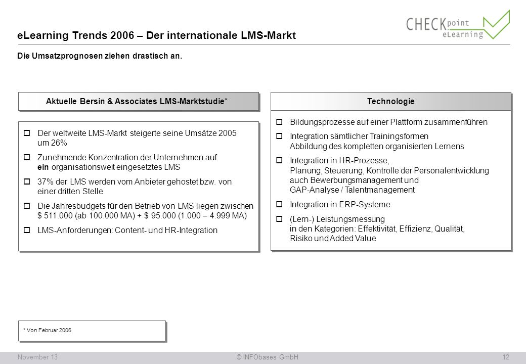 Aktuelle Bersin & Associates LMS-Marktstudie*