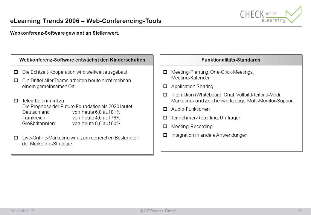eLearning Trends 2006 – Web-Conferencing-Tools Webkonferenz-Software gewinnt an Stellenwert.