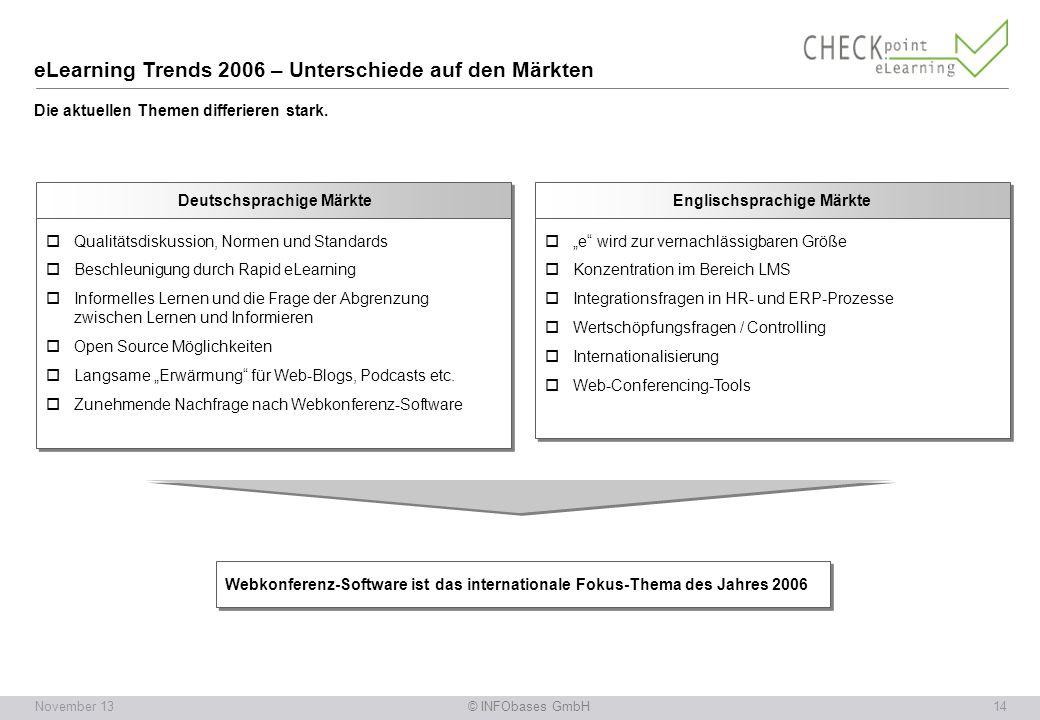Deutschsprachige Märkte Englischsprachige Märkte