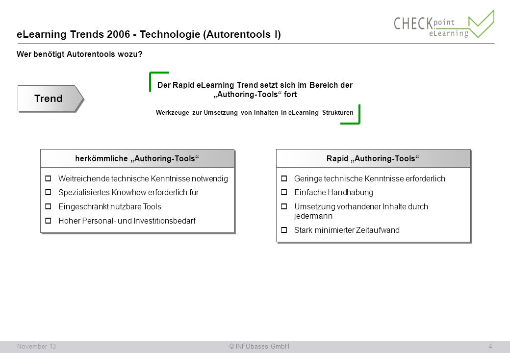 "herkömmliche ""Authoring-Tools Rapid ""Authoring-Tools"